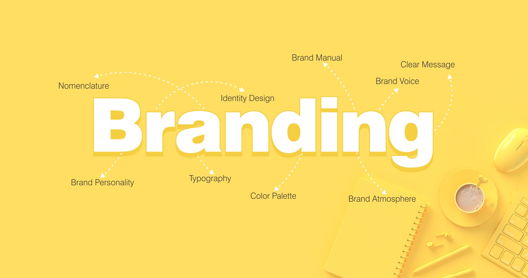 Brand Management Companies